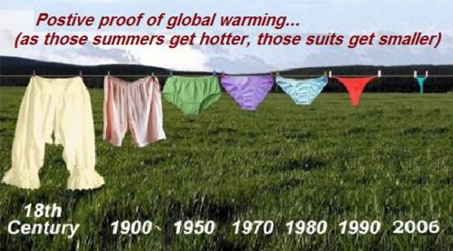 pictures of womens bathing suit through time